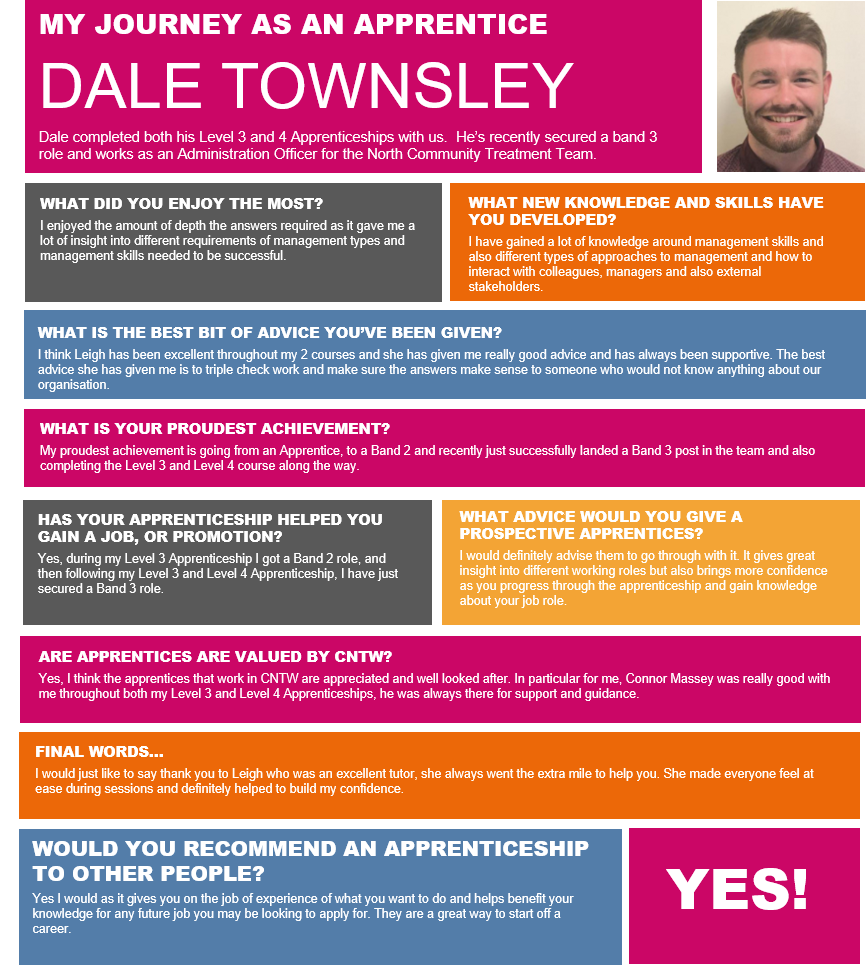 My journey as an apprentice...Dale Townsley